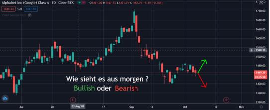 Autonomous Systems: ML Based Stock Market Prediction